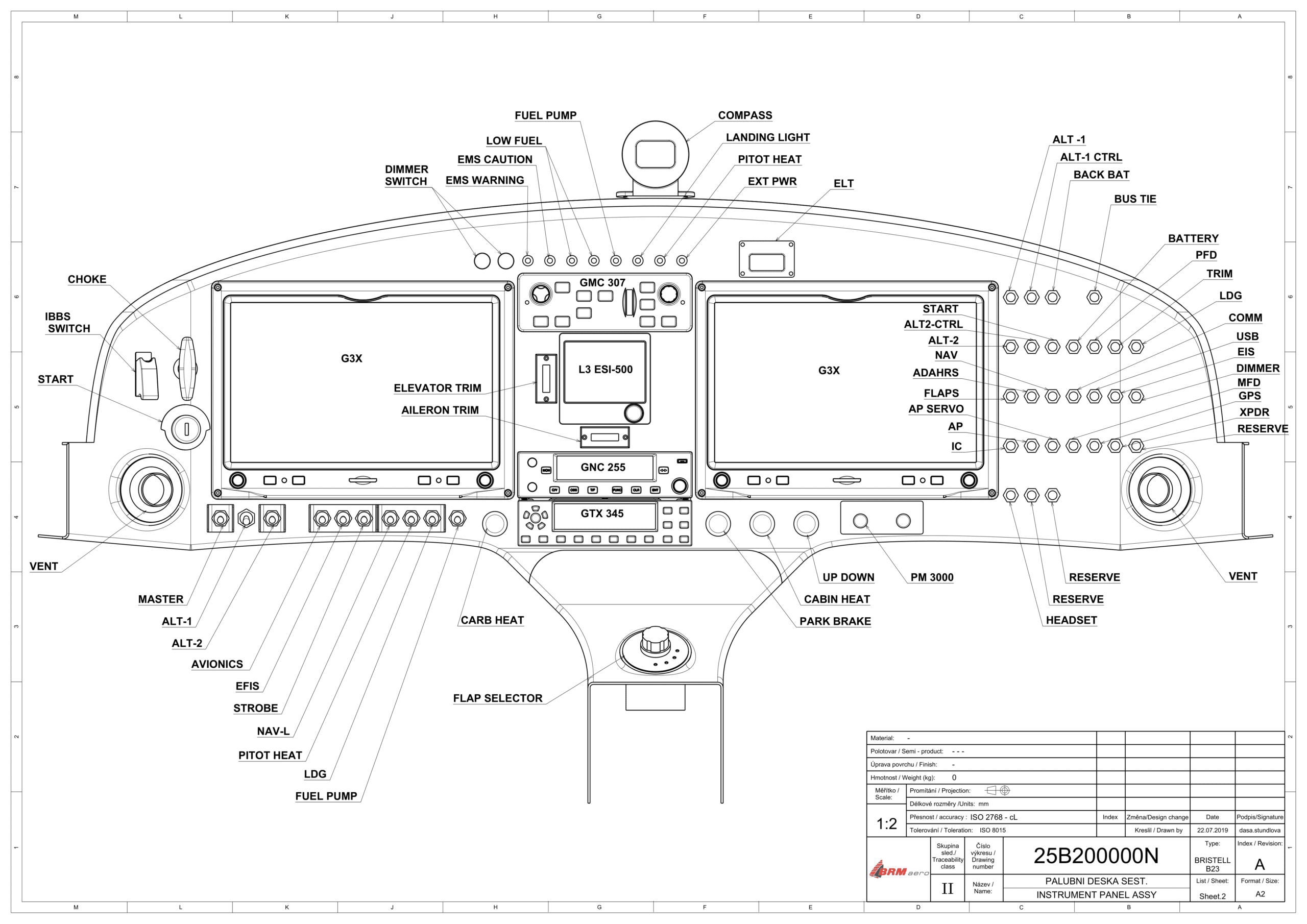 B23 - Tableau de bord schéma